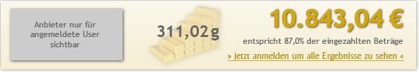 10jahre-100euro-1084304