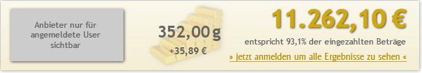 10jahre-100euro-1126210