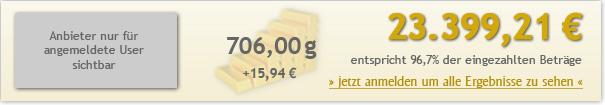 10jahre-200euro-2339921