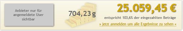 10jahre-200euro-2505945