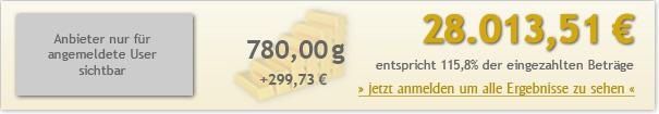 10jahre-200euro-2801351