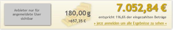 10jahre-50euro-705284