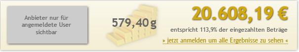 15jahre-100euro-2060819