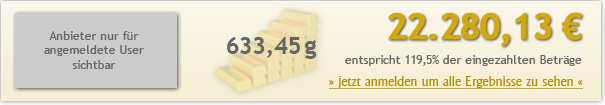 15jahre-100euro-2228013