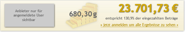 15jahre-100euro-2370173