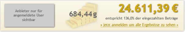 15jahre-100euro-2461139