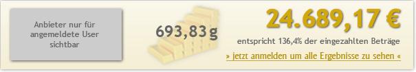 15jahre-100euro-2468917