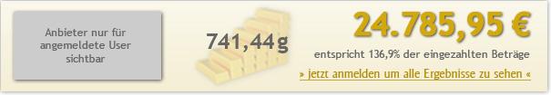 15jahre-100euro-2478595