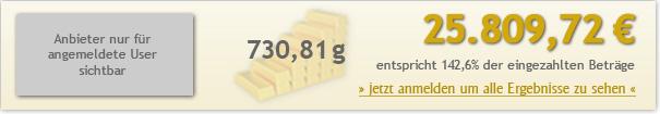 15jahre-100euro-2580972