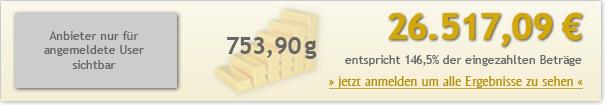 15jahre-100euro-2641709