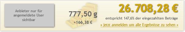 15jahre-100euro-2670828