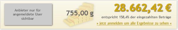 15jahre-100euro-2866242