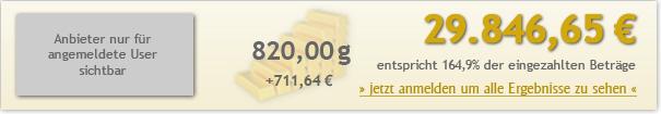15jahre-100euro-2984665