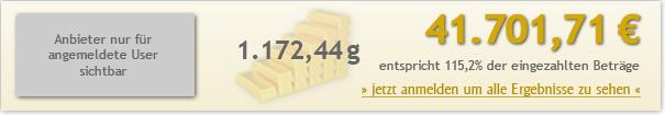 15jahre-200euro-4170171
