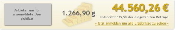 15jahre-200euro-4456026