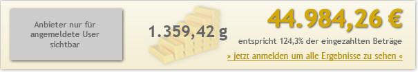 15jahre-200euro-4498426