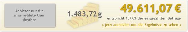 15jahre-200euro-4961107