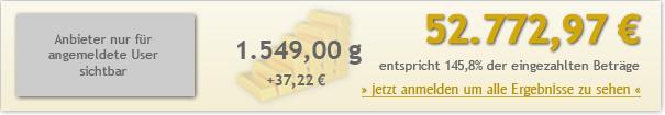 15jahre-200euro-5277297