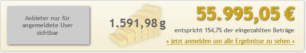 15jahre-200euro-5599505