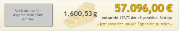 15jahre-200euro-5709600