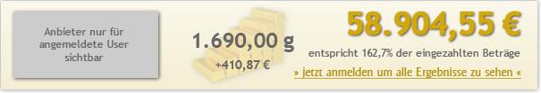 15jahre-200euro-5890455
