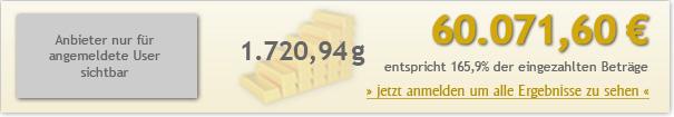 15jahre-200euro-6007160
