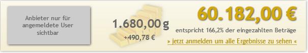 15jahre-200euro-6018200