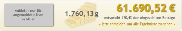 15jahre-200euro-6169052