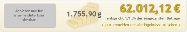 15jahre-200euro-6201212