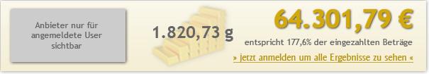 15jahre-200euro-6430179