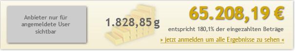 15jahre-200euro-6520819