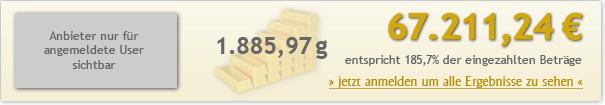 15jahre-200euro-6721124