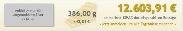 15jahre-50euro-1260391