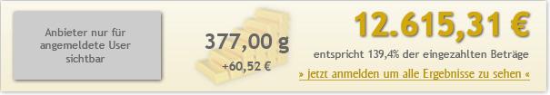 15jahre-50euro-1261531