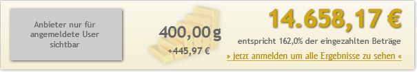 15jahre-50euro-1465817