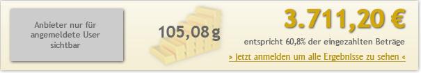 5jahre-100euro-371120