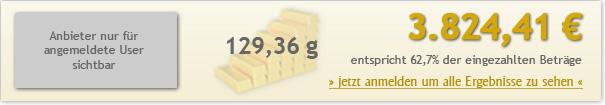 5jahre-100euro-382441