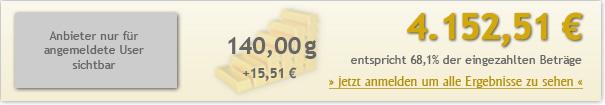 5jahre-100euro-415251