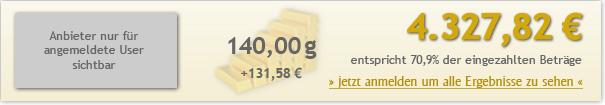 5jahre-100euro-432782
