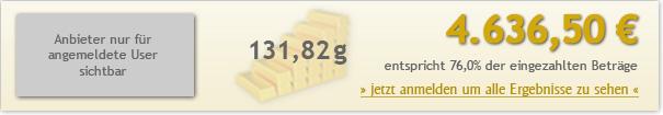 5jahre-100euro-463650