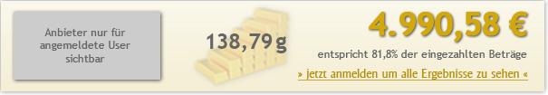 5jahre-100euro-499058