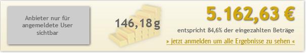 5jahre-100euro-516263