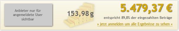 5jahre-100euro-547937