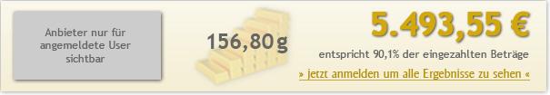 5jahre-100euro-549355