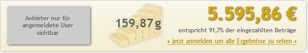 5jahre-100euro-559586