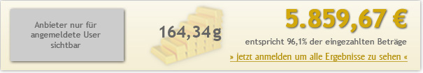 5jahre-100euro-585967