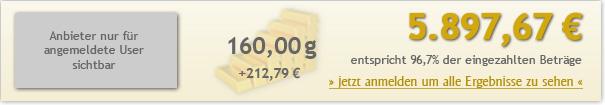 5jahre-100euro-589767