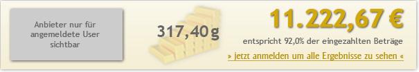 5jahre-200euro-1122267