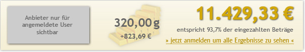 5jahre-200euro-1142933