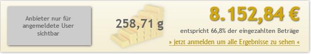 5jahre-200euro-815284